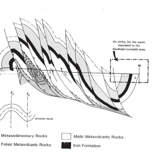 Figure 6: Composite structural section through the central part of the Michipicoten greenstone belt (Heather and Arias, 1992)